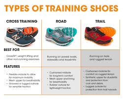 how-to-choose-running-shoes-for-beginners